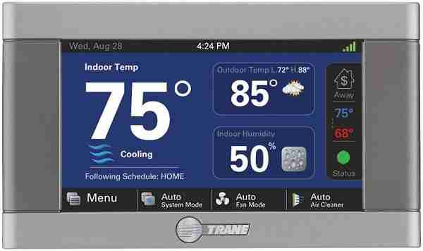 Thermostat readout.